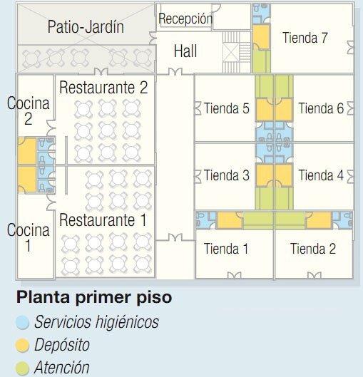 Planos de edificios comerciales: Hospedaje, restaurantes y tiendas